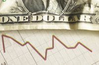 Las recesiones afectan a la curva de demanda más de la curva de oferta.